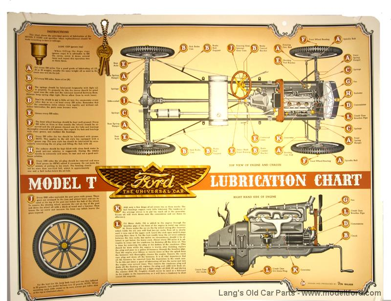 model t lubrication chart colored wall poster a lc rh modeltford com